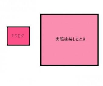 塗装の色の例の写真